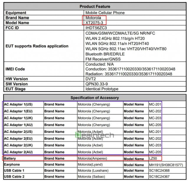 Moto G 5G Plus FCC certification