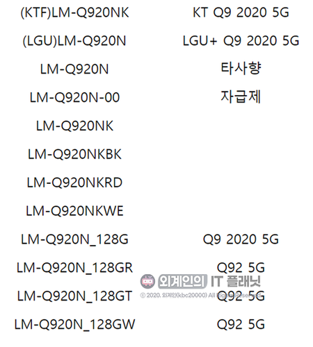 LG is working on 5G mid-rangers, including the LG Q92 5G