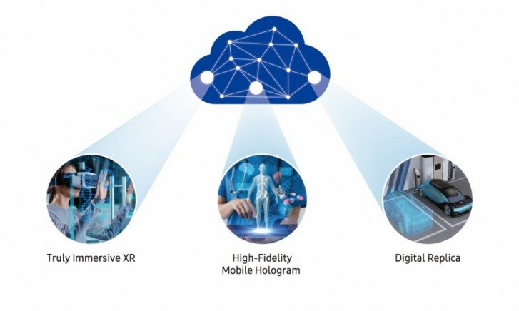 Samsung reveals vision for 6G future, expects holograms to be available to the masses in 2030